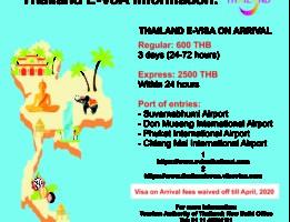 Thailand E-Visa on Arrival Information